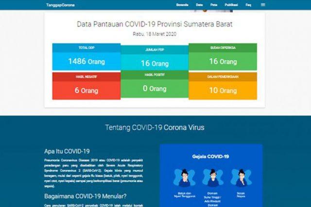 Pemprov Sumbar Luncurkan Website Pantau Corona